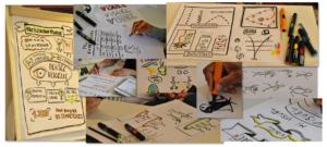 Atelier facilitation graphique au Coworking de Gembloux avec Denis Dorbolo